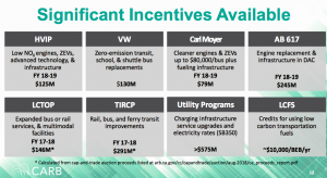 CARB eBus Incentives 2018