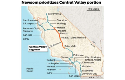 High Speed Rail: What Happened?